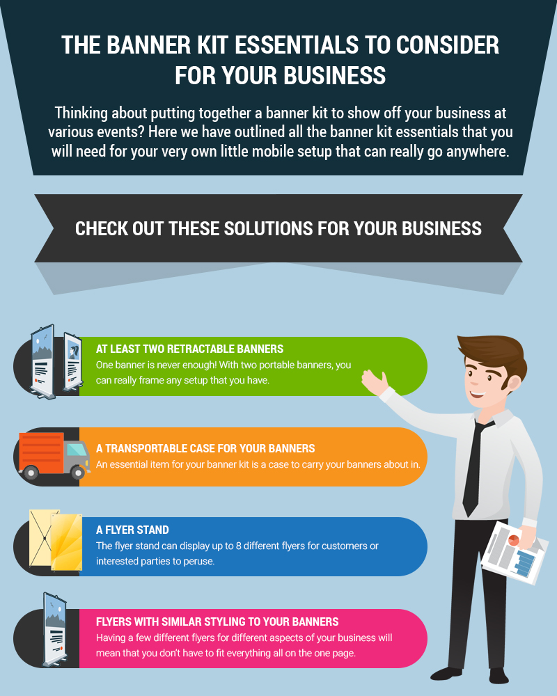 The-Banner-kit-Essentials-To-Consider-For-Your-Business